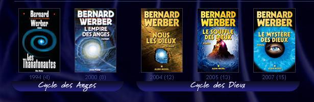 les cycles de B Werber